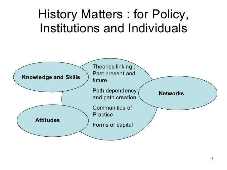 History Matters : for Policy, Institutions and Individuals Knowledge and Skills Theories linking : Past present and future...