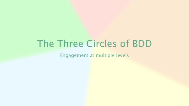 Illustrate Formulate AutomateValidate Demonstrate TDD Tactical BDD Strategic BDD
