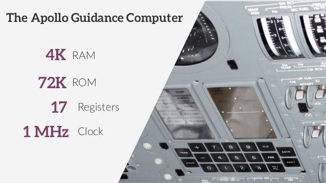 RAM4K The Apollo Guidance Computer 72K ROM 17 Registers 1 MHz Clock