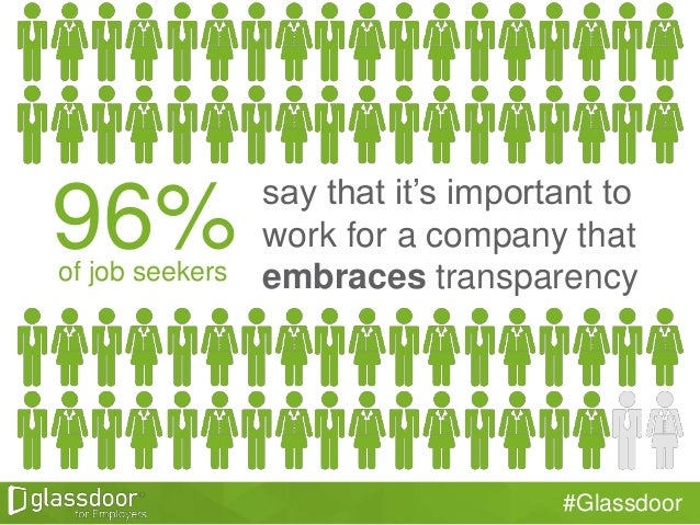 Engage for Success: The 4 Enablers of Employee Engagement