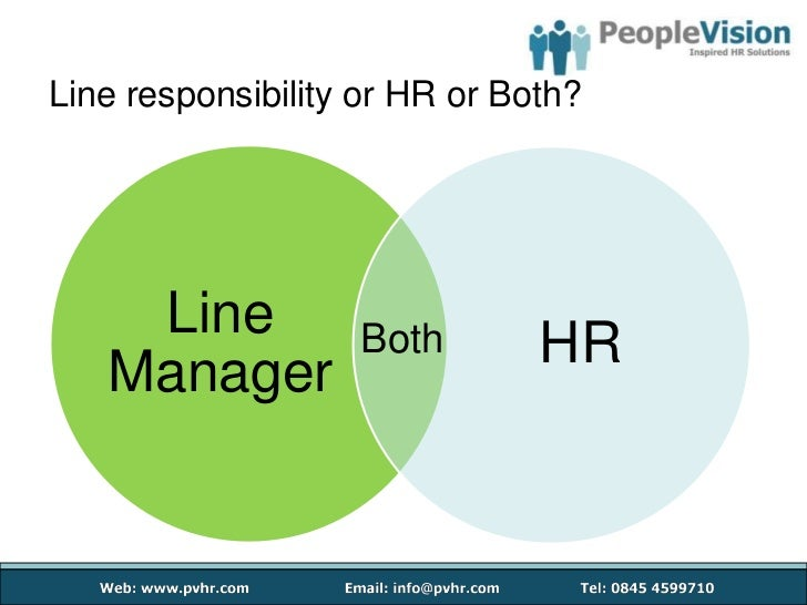 why should hr line managers work together essay Management actions and incorporating legal references top management and the hr department should work together and be ready for any discrimination claims that any of the three recommended employee might file claims due to their termination.