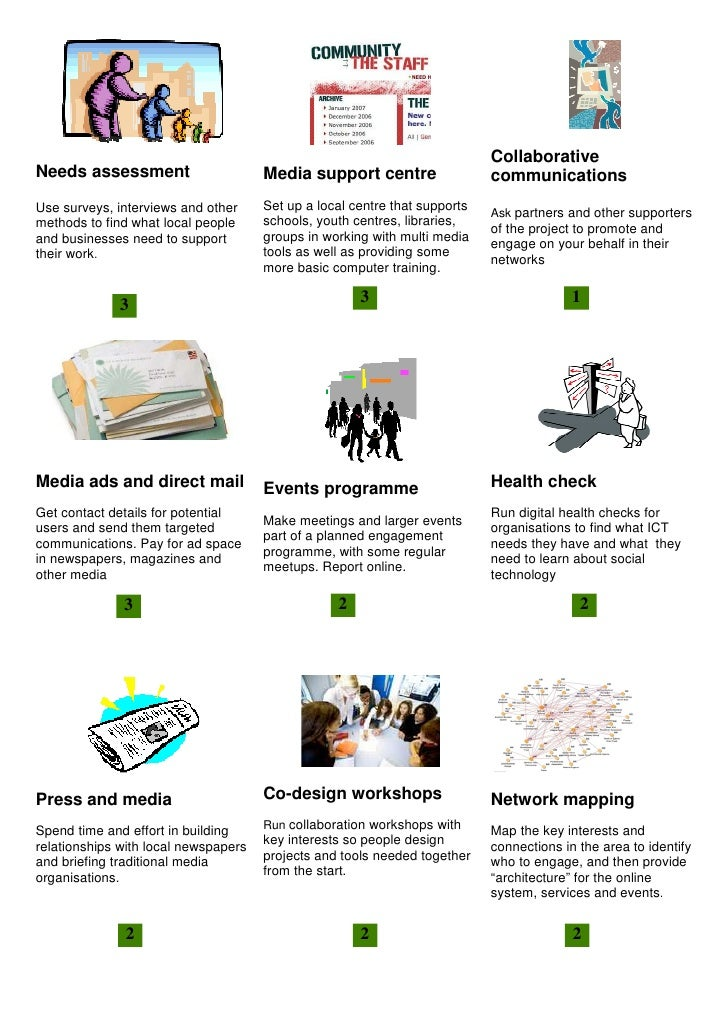 Collaborative Needs assessment                      Media support centre                  communications Use surveys, inte...