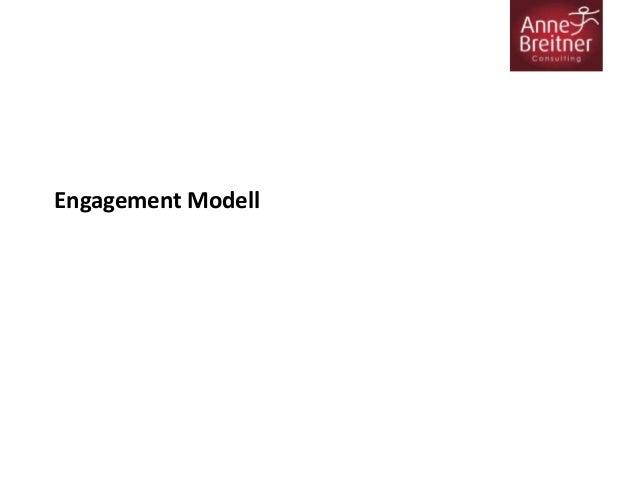Engagement Modell