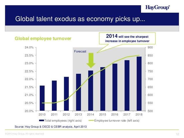 Analysis of australias economic engagement with asia