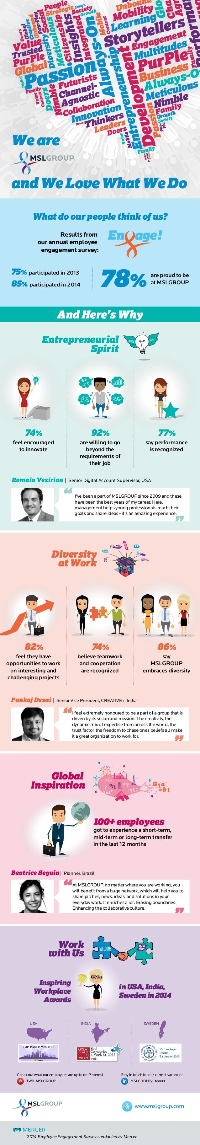 Engage! MSLGROUP Employee Survey Infographic