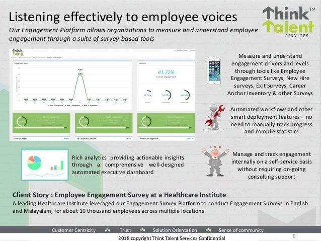 employee engagement for the new workplace