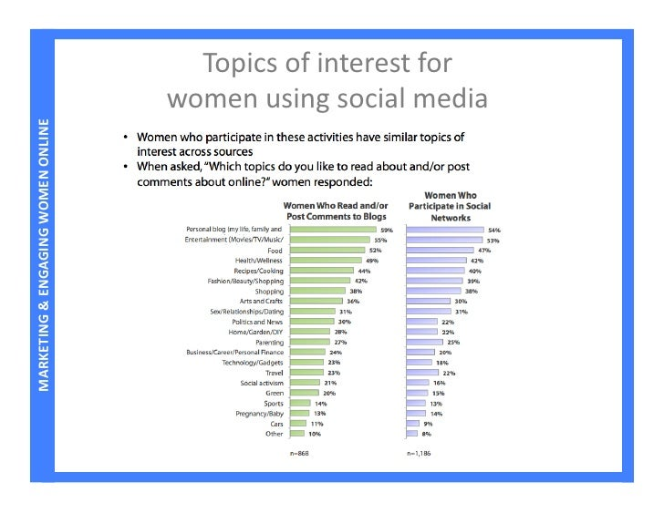 the image of women created by media and advertising Entertainment and media  learn about the principles that guide the way we run our advertising business and see  facebook video ads were created.