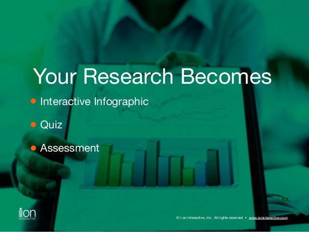 Your Research Becomes  Interactive Infographic  Quiz  Assessment  © i-on interactive, inc. All rights reserved • www.ionin...