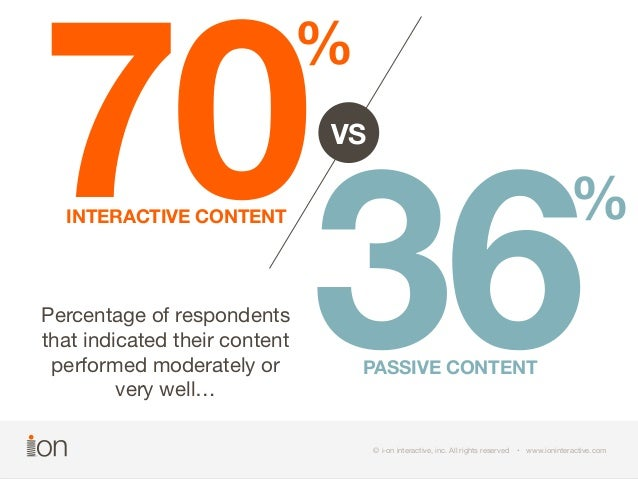 70 %  VS  %  INTERACTIVE CONTENT 36 PASSIVE CONTENT  © i-on interactive, inc. All rights reserved • www.ioninteractive.com...