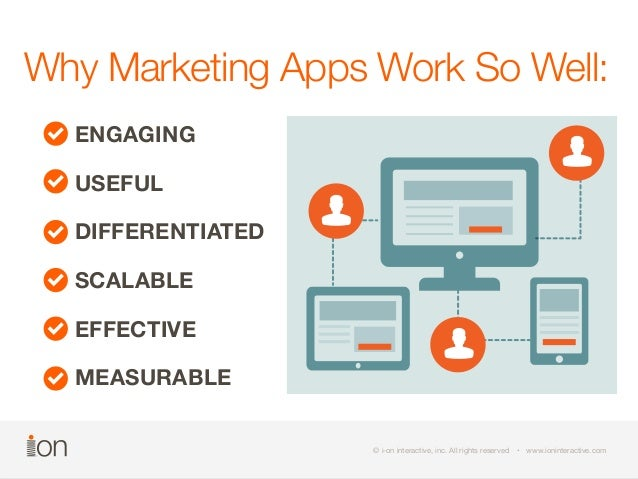 Why Marketing Apps Work So Well:  ENGAGING  USEFUL  DIFFERENTIATED  SCALABLE  EFFECTIVE  MEASURABLE  © i-on interactive, i...