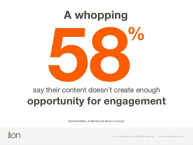 58 A whopping  %  say their content doesn't create enough  opportunity for engagement  Demand Metric, Enhancing the Buyer'...