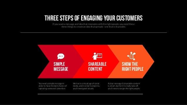 Engaging customers   StartUps   Corkscrew Thinking Slide 3