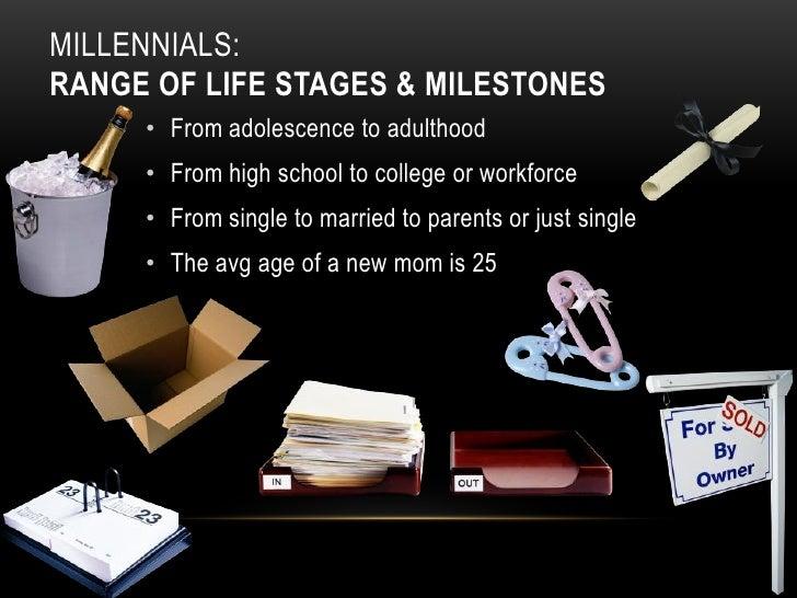 Millennials date range