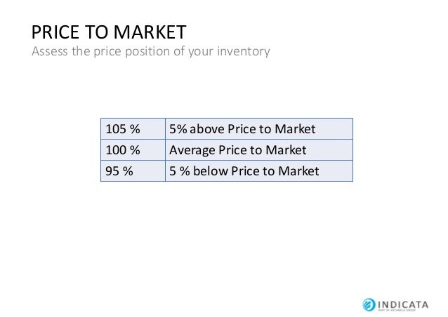Price/ Market MDS 97 50 100 74 101 150 99 217 Price/ Market MDS 101 60 98 60 95 60 - - Days in stock 1-30 31-60 61-90 91+ ...