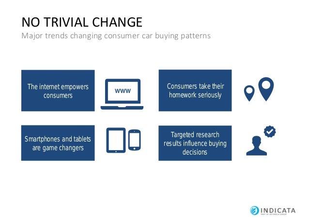 The digital transformation: Used car retail performance management 2.0 Slide 3