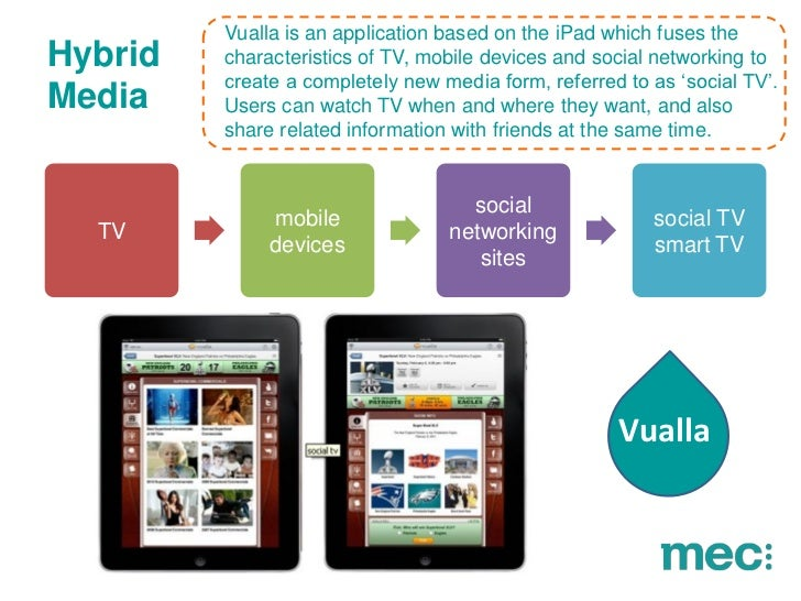 Vualla is an application based on the iPad which fuses theHybrid   characteristics of TV, mobile devices and social networ...