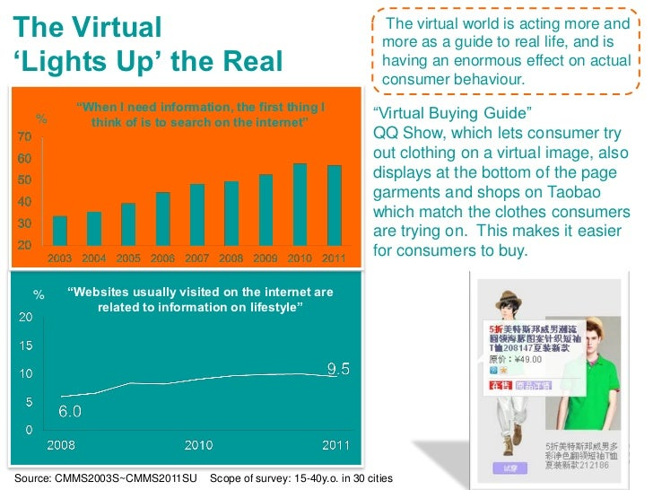 The Virtual                                                          The virtual world is acting more and                 ...