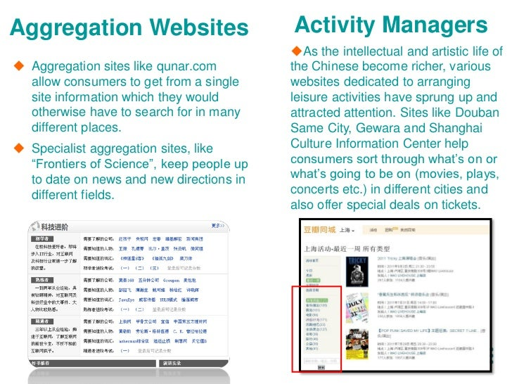 Aggregation Websites                       Activity Managers                                           As the intellectua...