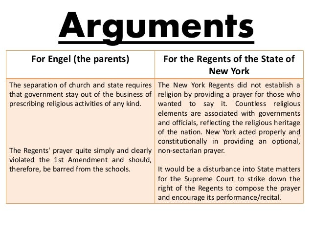 Supreme Court Case: Engel v. Vitale Analysis Essay Sample