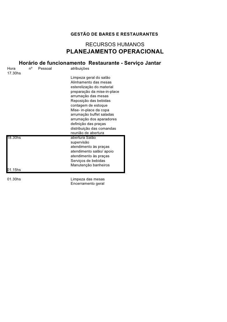 GESTÃO DE BARES E RESTAURANTES                                    RECURSOS HUMANOS                          PLANEJAMENTO O...