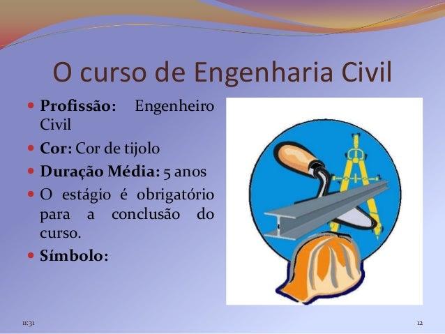 Curso a distancia de engenharia civil for Curso de interiorismo a distancia