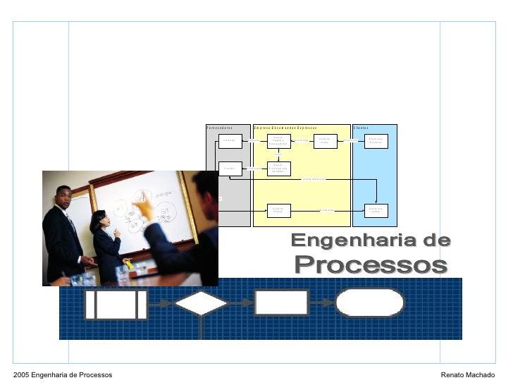 2005 Engenharia de Processos Renato Machado