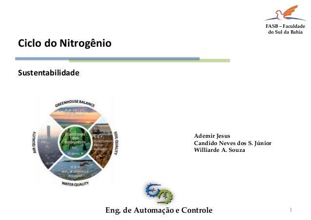Sustentabilidade  1  Ademir Jesus  Candido Neves dos S. Júnior  Williarde A. Souza  Eng. de Automação e Controle  FASB – F...