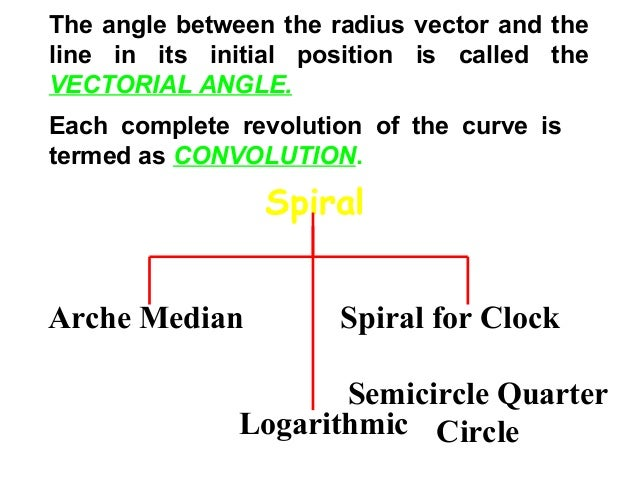 The angle between the radius vector and the line in its initial position is called the VECTORIAL ANGLE. Each complete revo...