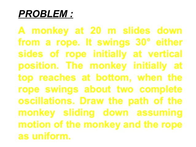 PROBLEM : A monkey at 20 m slides down from a rope. It swings 30° either sides of rope initially at vertical position. The...
