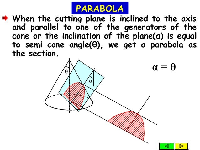 When the cutting plane is inclined to the axis and parallel to one of the generators of the cone or the inclination of the...