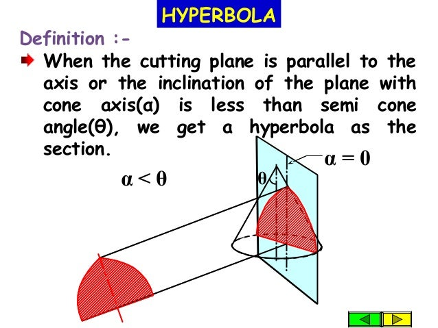 When the cutting plane is parallel to the axis or the inclination of the plane with cone axis(α) is less than semi cone an...