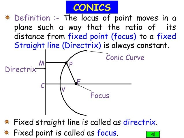 CONICS Definition :- The locus of point moves in a plane such a way that the ratio of its distance from fixed point (focus...