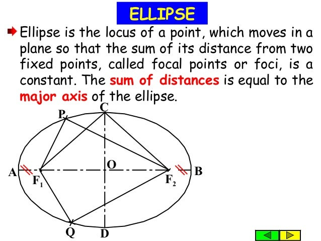 Ellipse is the locus of a point, which moves in a plane so that the sum of its distance from two fixed points, called foca...