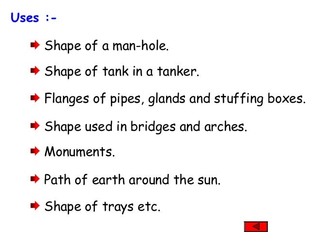 Uses :- Shape of a man-hole. Flanges of pipes, glands and stuffing boxes. Shape of tank in a tanker. Shape used in bridges...