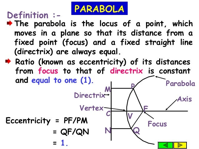 Ratio (known as eccentricity) of its distances from focus to that of directrix is constant and equal to one (1). PARABOLA ...