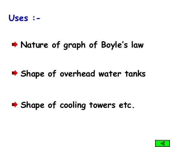Nature of graph of Boyle's law Shape of overhead water tanks Uses :- Shape of cooling towers etc.