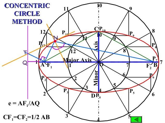 AxisMinor A B Major Axis 7 8 9 10 11 9 8 7 6 5 4 3 2 1 12 11 P6 P5 P4 P3 P2` P1 P12 P11 P10 P9 P8 P7 6 5 4 3 2 1 12 C 10 O...