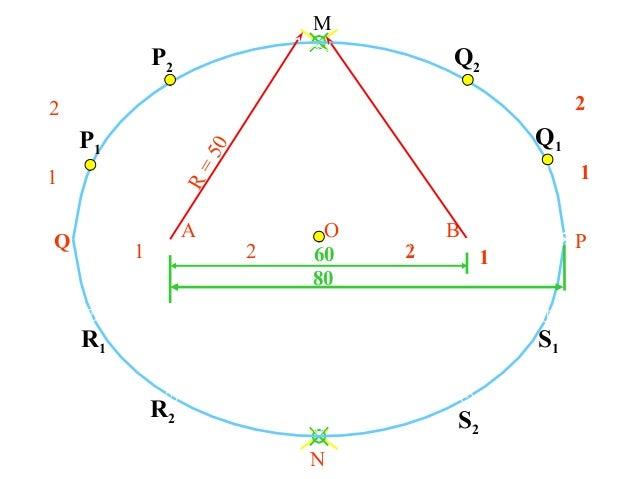 A B P R=50 M N O 1 2 1 2 60 80 Q 1 2 12 P1 P2 Q2 Q1 R1 R2 S2 S1