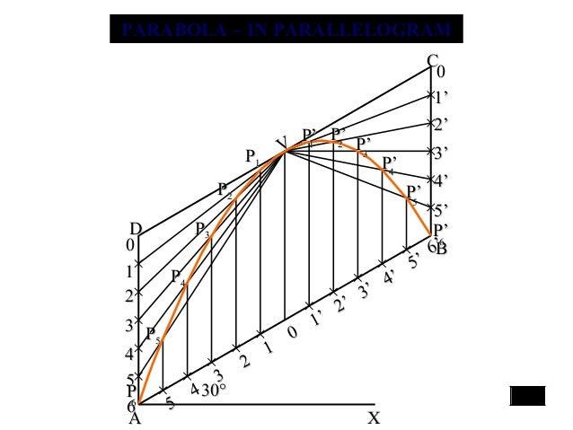 BB 00 2'2' 00 22 66 CC 6'6' VV 55 P'P'55 3030°° AA XX DD 1'1' 2'2' 4'4' 5'5' 3'3' 11 33 44 5'5' 4'4' 3'3' 1'1' 00 55 44 33...