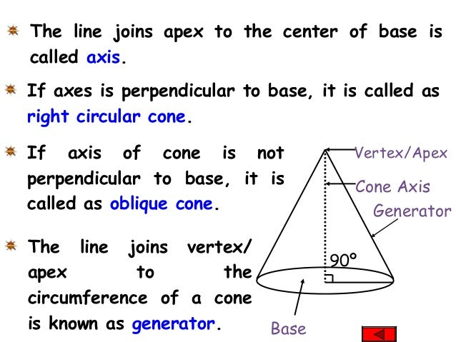 If axis of cone is not perpendicular to base, it is called as oblique cone. The line joins vertex/ apex to the circumferen...