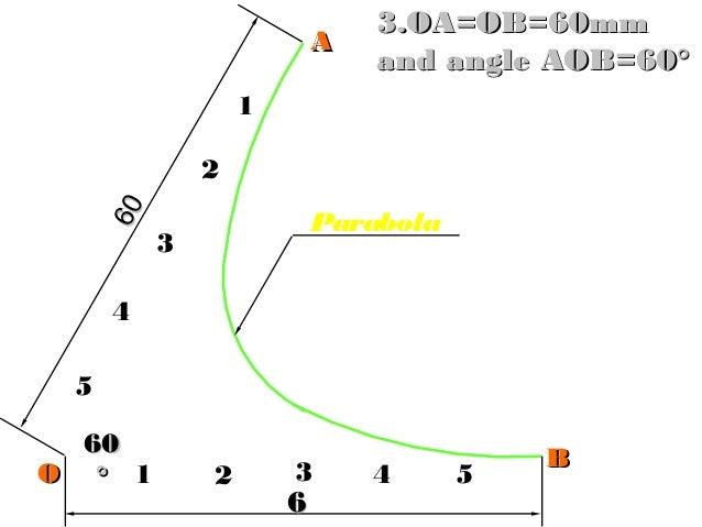 54321 5 4 3 2 1 AA BB OO Parabola 66 6060 6060 °° 3.OA=OB=60mm3.OA=OB=60mm and angle AOB=60°and angle AOB=60°