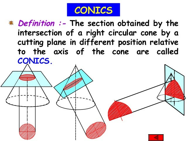 Definition :- The section obtained by the intersection of a right circular cone by a cutting plane in different position r...