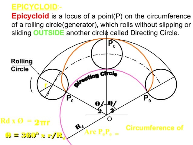 EPICYCLOID:- Epicycloid is a locus of a point(P) on the circumference of a rolling circle(generator), which rolls without ...