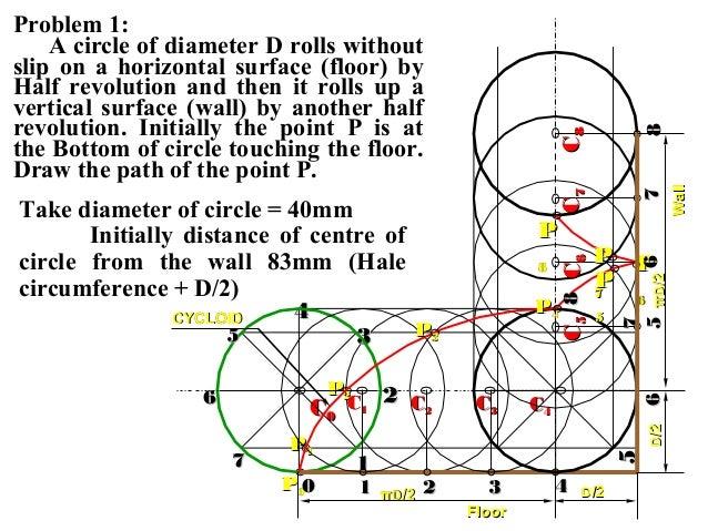CC00 PP00 7788 PP 66 44 PP11 11 22 33 CC22 CC33 PP22 CC44 Problem 1: A circle of diameter D rolls without slip on a horizo...