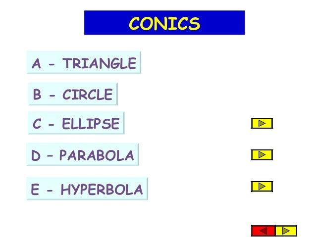 B - CIRCLE A - TRIANGLE CONICS C - ELLIPSE D – PARABOLA E - HYPERBOLA
