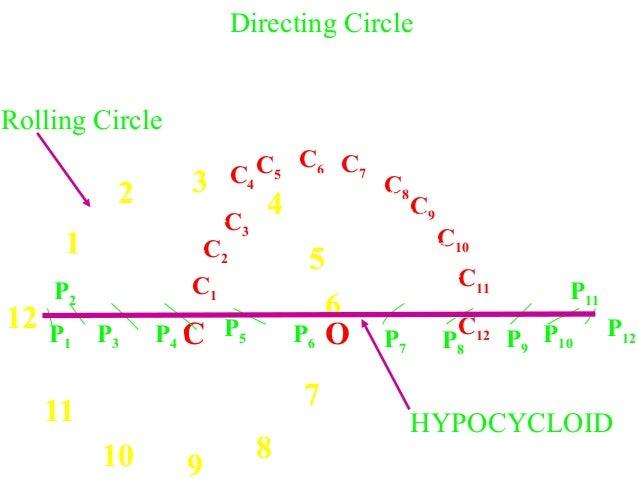 C C1 C2 C3 C4 C5 C6 C7 C9 C8 C10 C11 C12 P8 O 10 5 7 8 9 11 12 1 2 3 4 6 P1 P2 P3 P4 P5 P6 P7 P9 P10 P11 P12 Directing Cir...