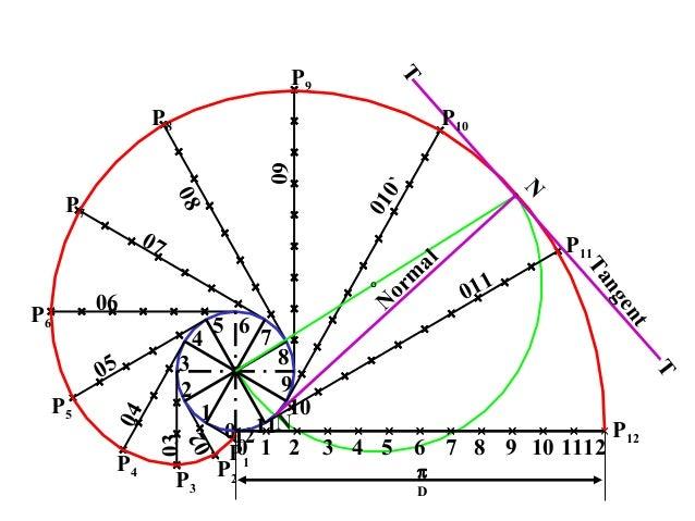 P12 P2 0 02 12 6 P1 1 20 9 103 4 6 8 115 7 12 π D P3 P4 P5 P6 P7 P8 P9 P10 P11 1 2 3 4 5 7 8 9 10 11 03 04 05 06 07 08 09 ...