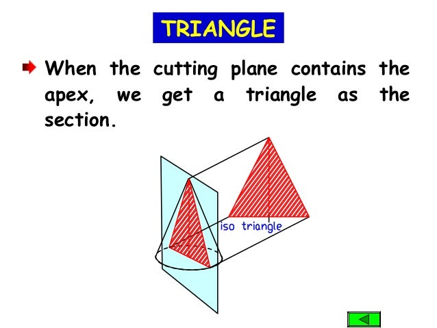When the cutting plane contains the apex, we get a triangle as the section. TRIANGLE
