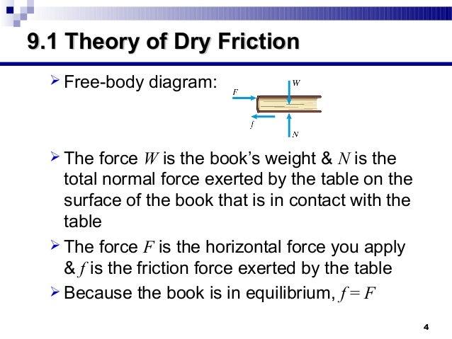 Example | c6. 1 dry friction | statics.