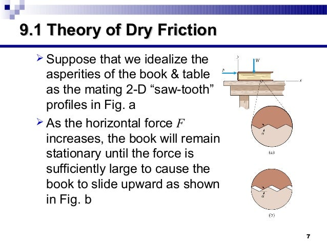 Concepts about friction.